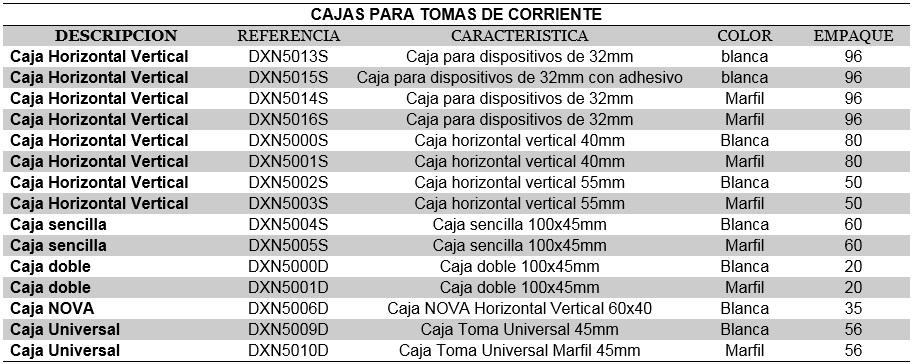 CAJAS SOBREPUESTAS DEXSON 1