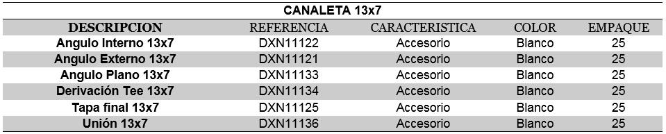 accesorios canaleta lisa 13x7