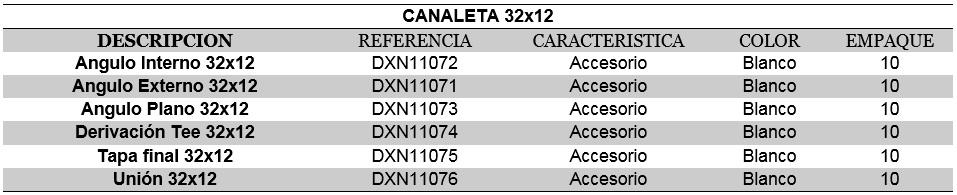 accesorios canaleta lisa 32x12